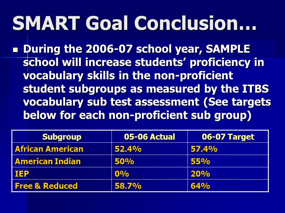 SMART Goal Conclusion…