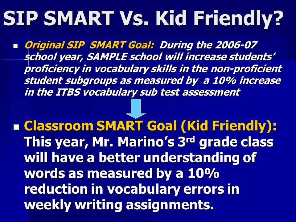 SIP SMART Vs. Kid Friendly
