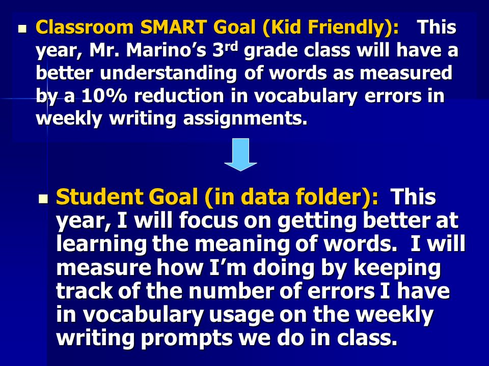 Classroom SMART Goal (Kid Friendly): This year, Mr