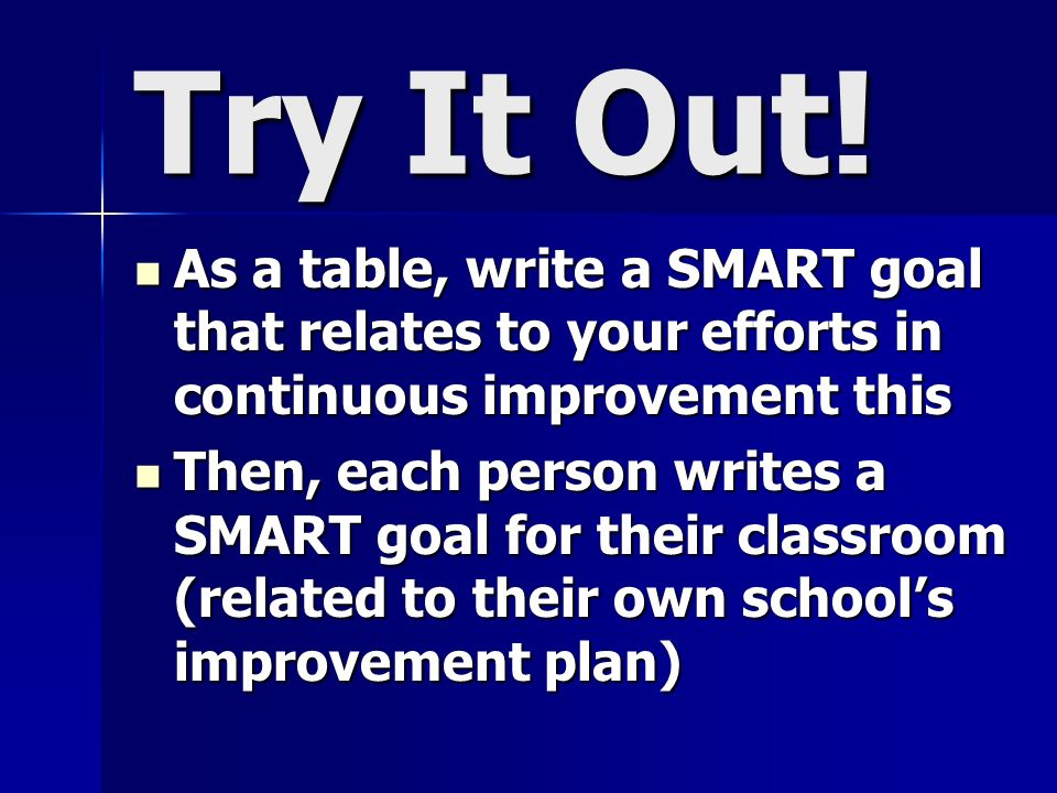 Try It Out! As a table, write a SMART goal that relates to your efforts in continuous improvement this.