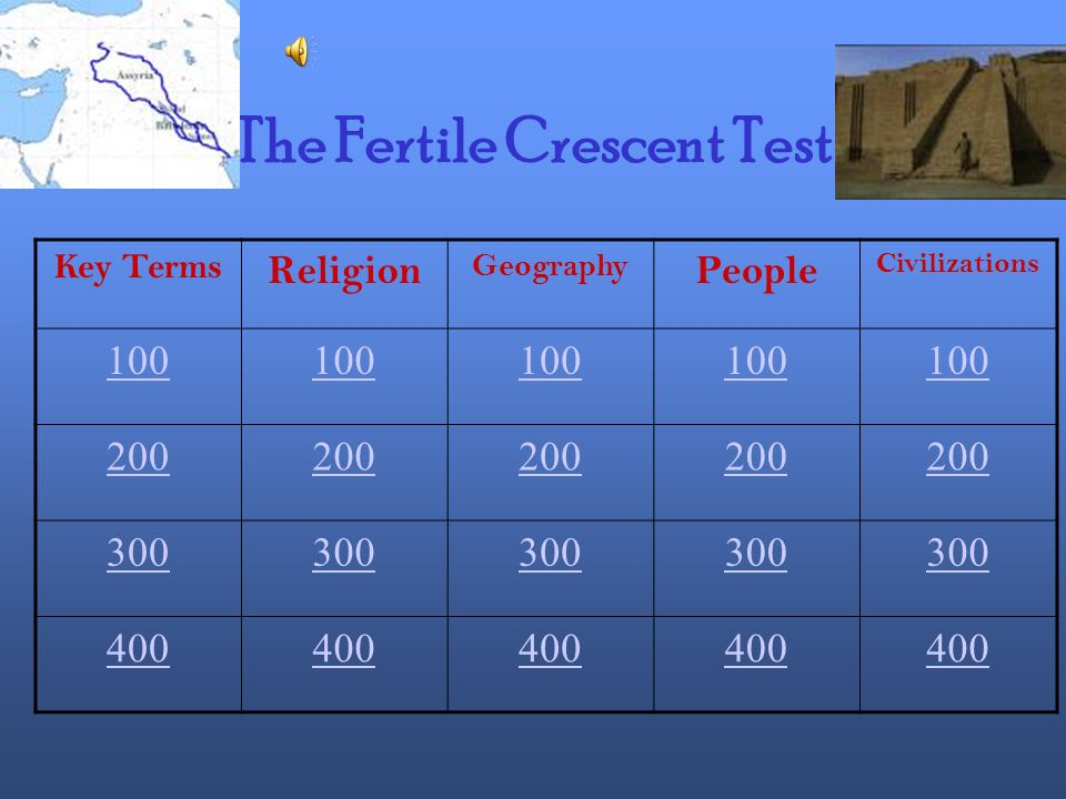 The Fertile Crescent Test
