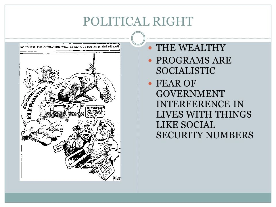 POLITICAL RIGHT THE WEALTHY PROGRAMS ARE SOCIALISTIC