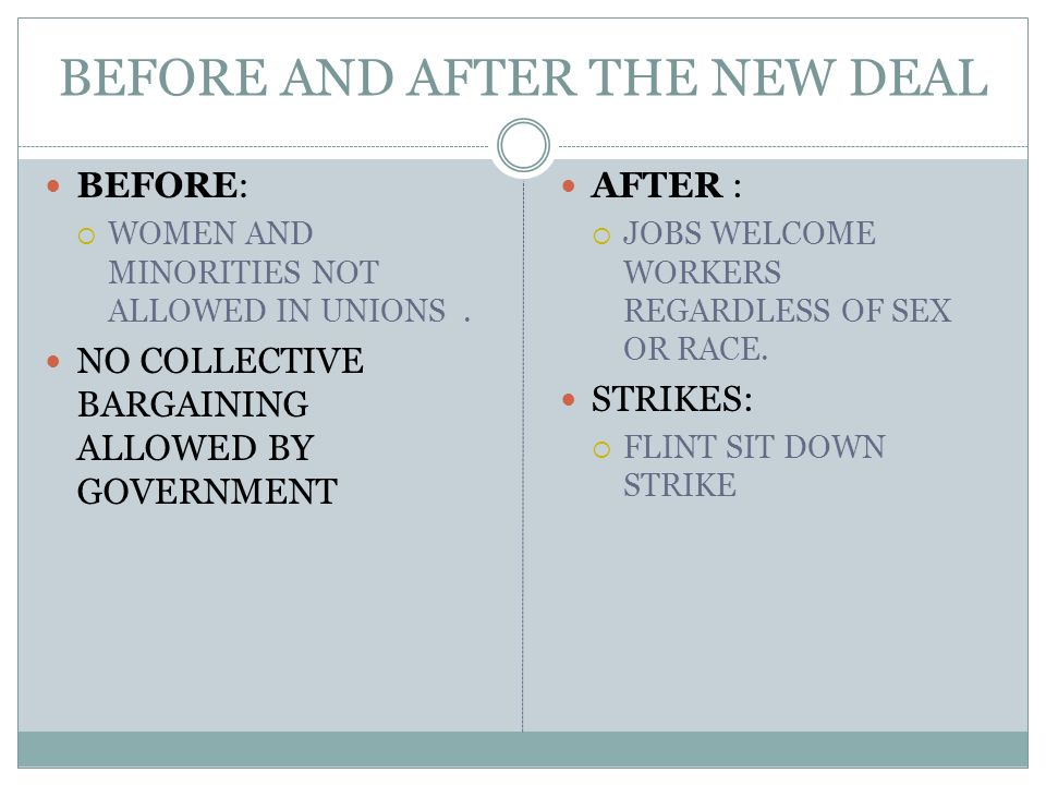 BEFORE AND AFTER THE NEW DEAL