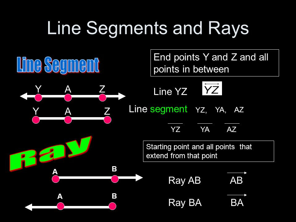 Drawing Lines Segments And Rays : Points lines planes and angles ppt download