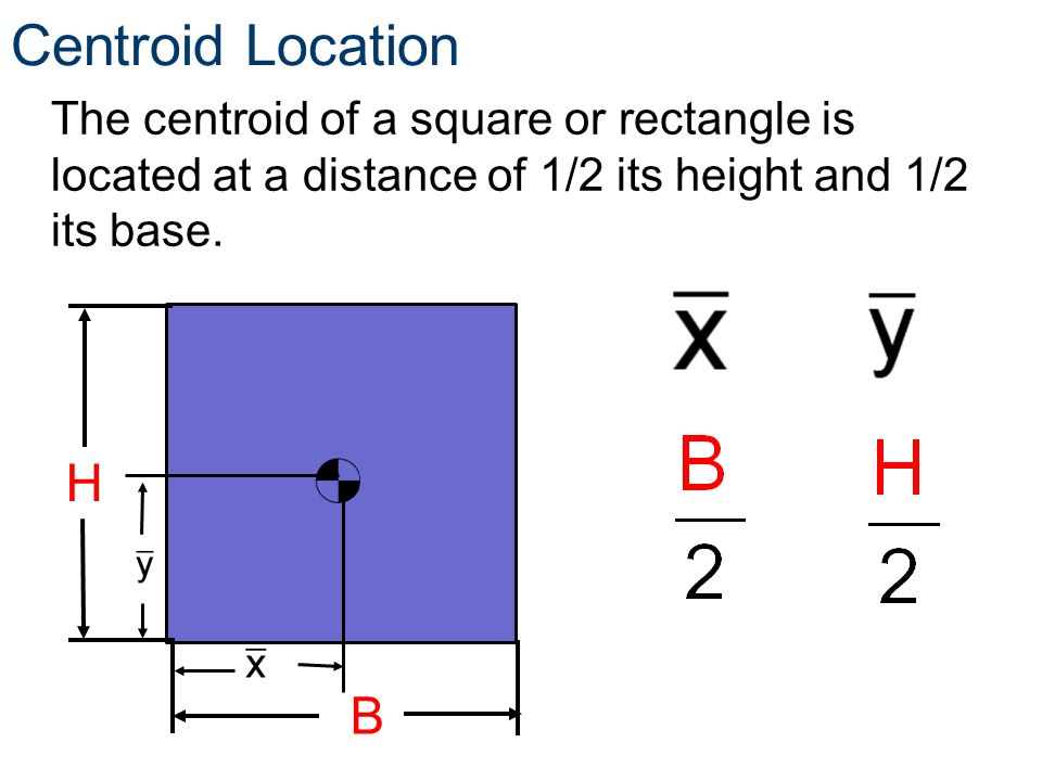 how to find the centroid of a rectangle