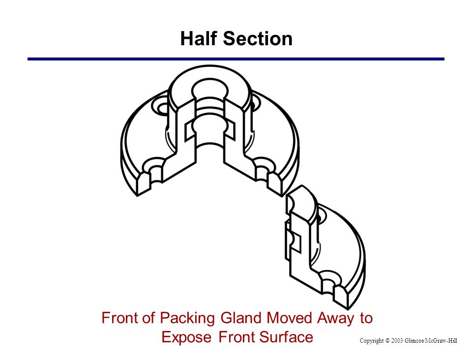 Front of Packing Gland Moved Away to