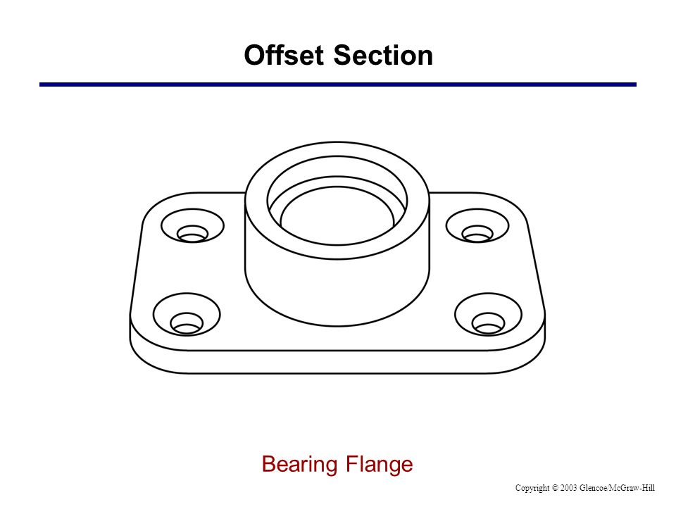 Offset Section Bearing Flange Copyright © 2003 Glencoe/McGraw-Hill