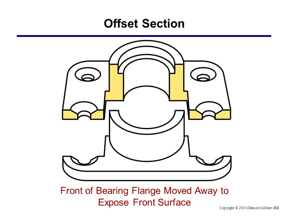 Front of Bearing Flange Moved Away to