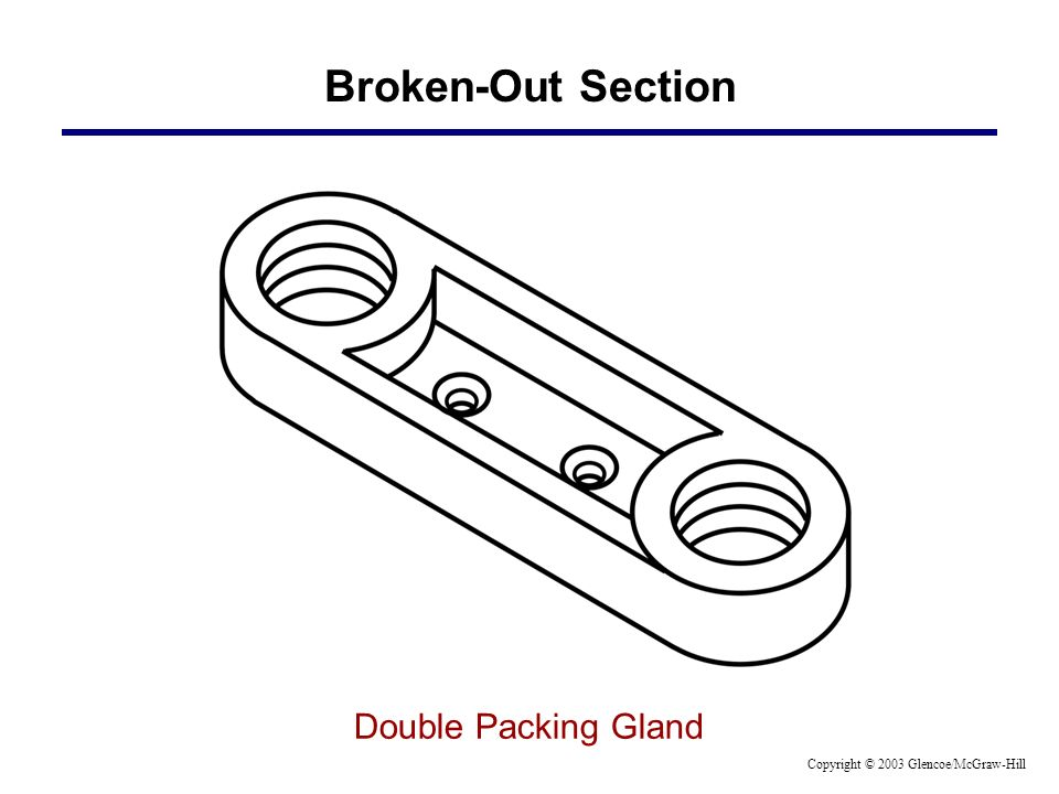 Broken-Out Section Double Packing Gland