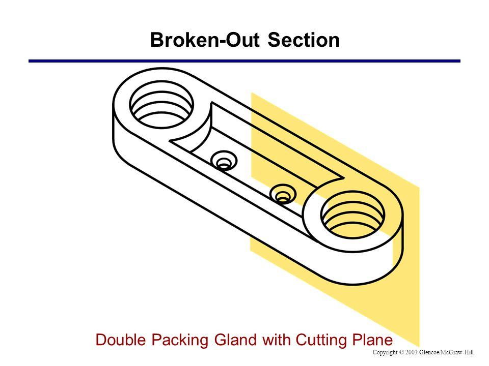 Broken-Out Section Double Packing Gland with Cutting Plane