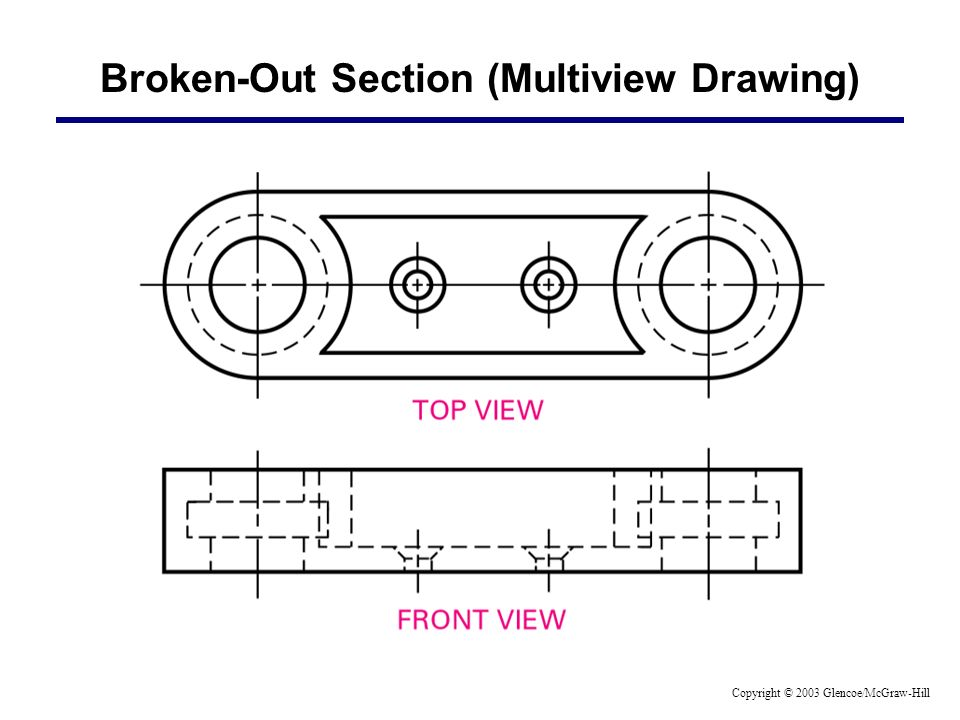 Broken-Out Section (Multiview Drawing)