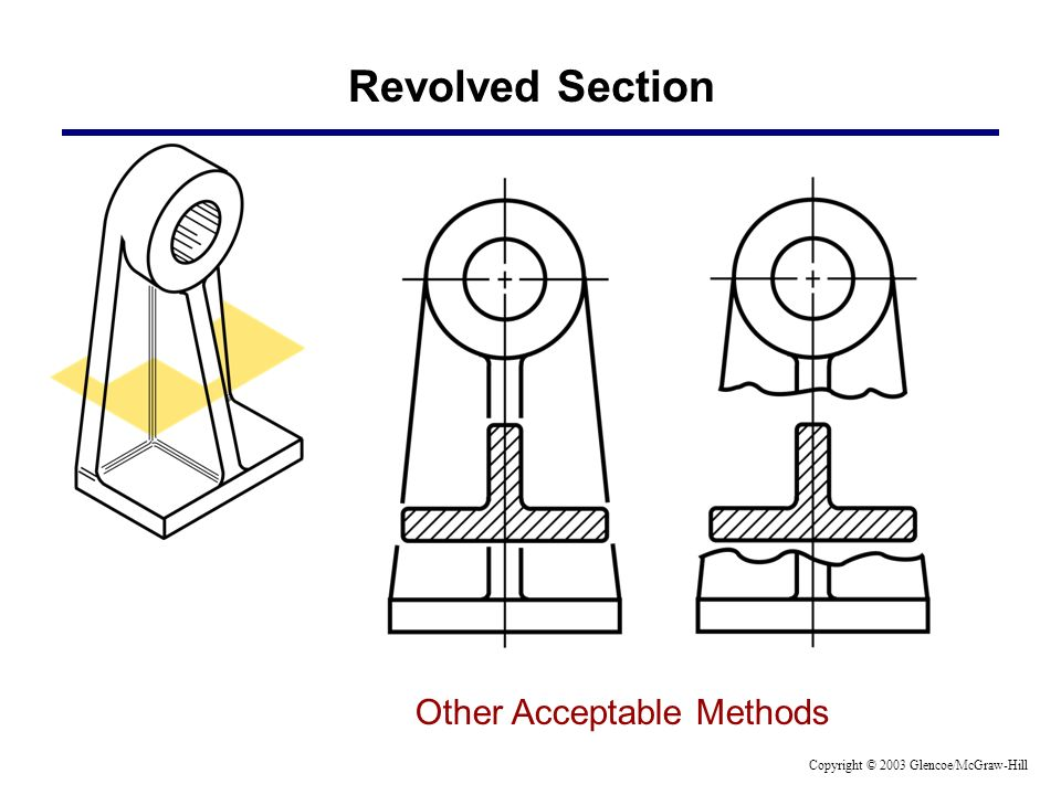 Revolved Section Other Acceptable Methods