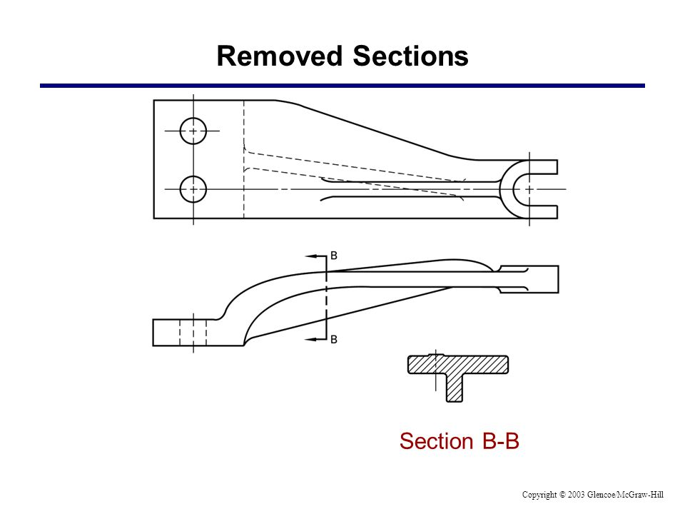Removed Sections Section B-B Copyright © 2003 Glencoe/McGraw-Hill