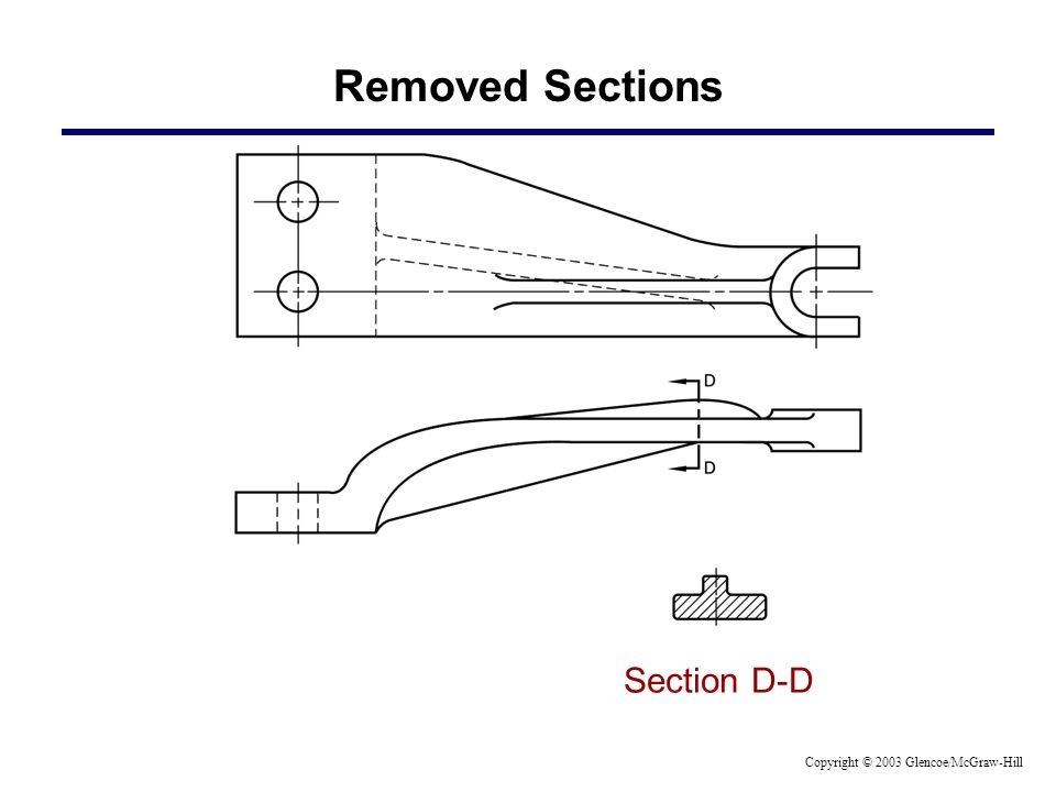 Removed Sections Section D-D Copyright © 2003 Glencoe/McGraw-Hill