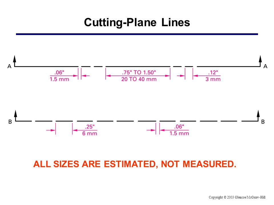 Cutting-Plane Lines ALL SIZES ARE ESTIMATED, NOT MEASURED.