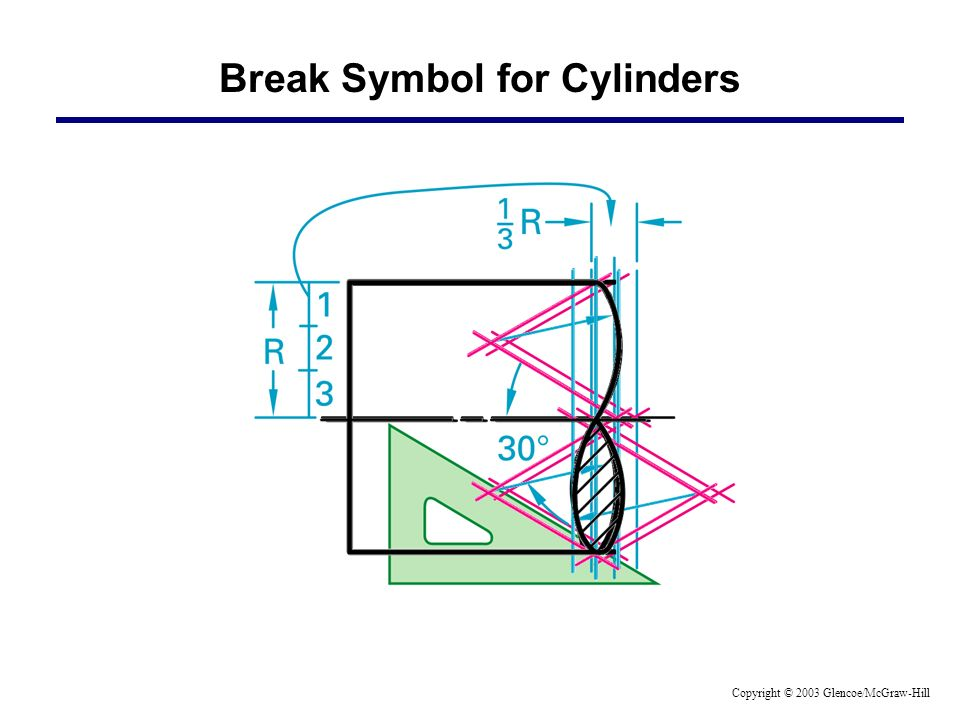 Break Symbol for Cylinders