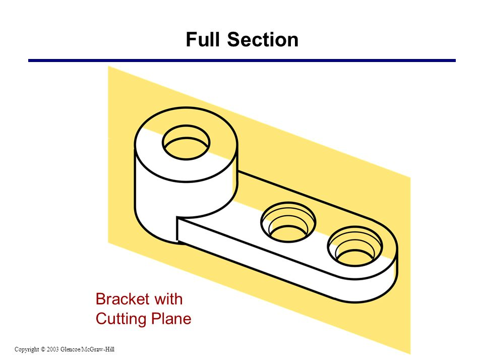 Full Section Bracket with Cutting Plane