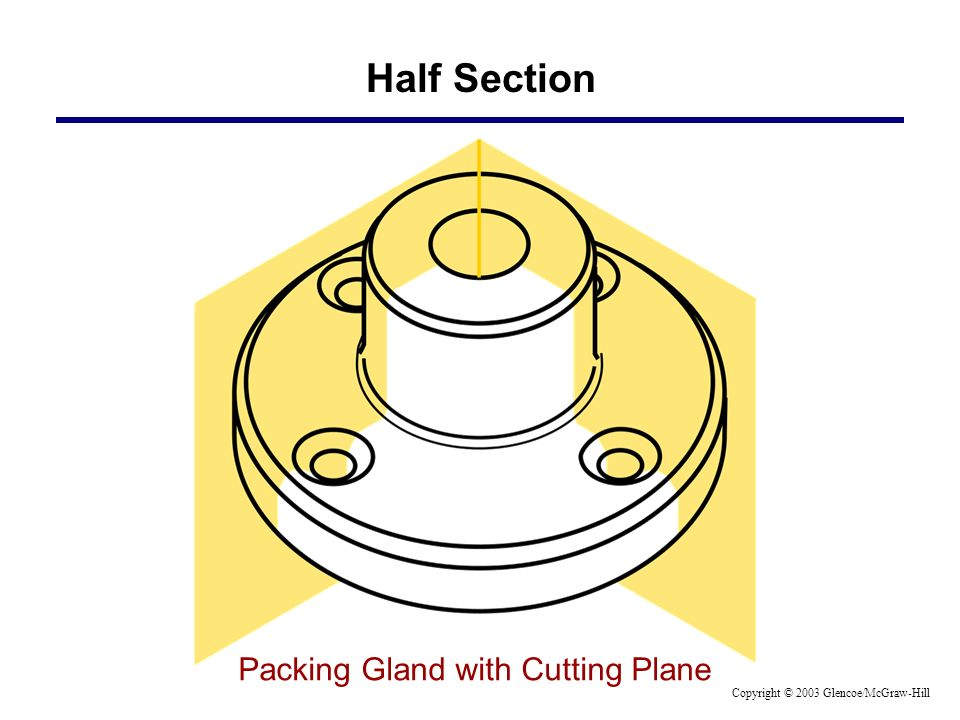 Half Section Packing Gland with Cutting Plane