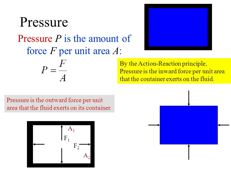 Pressure Pressure P is the amount of force F per unit area A: