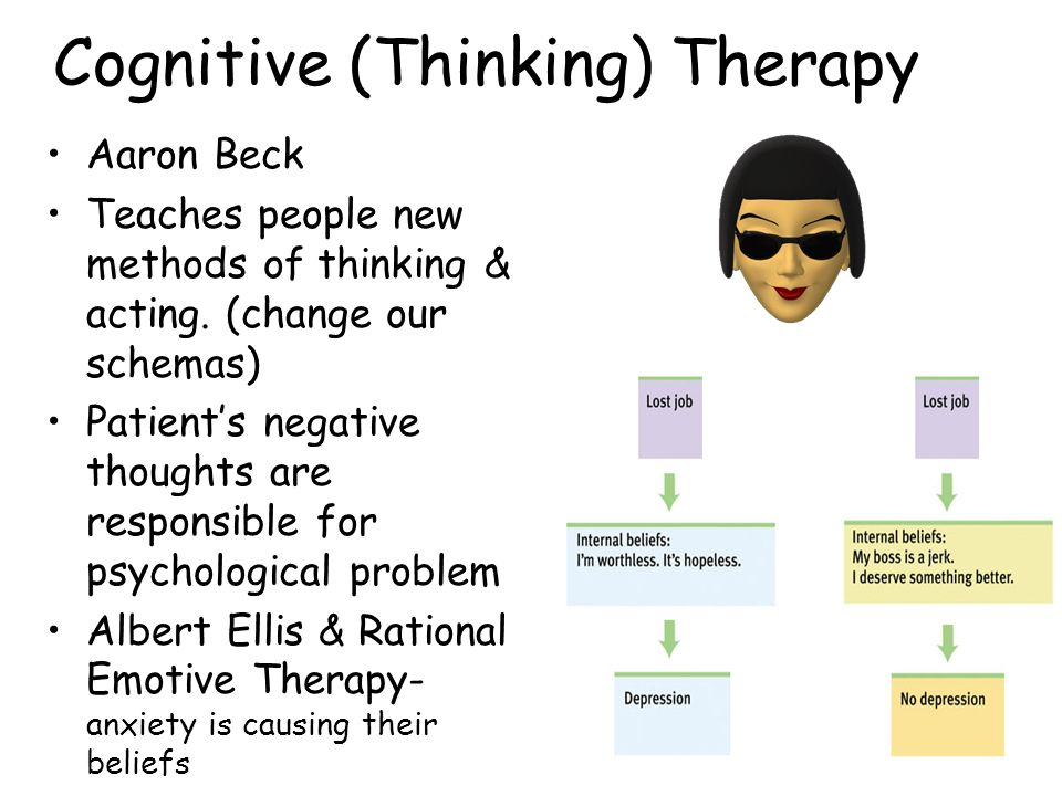 Cognitive (Thinking) Therapy
