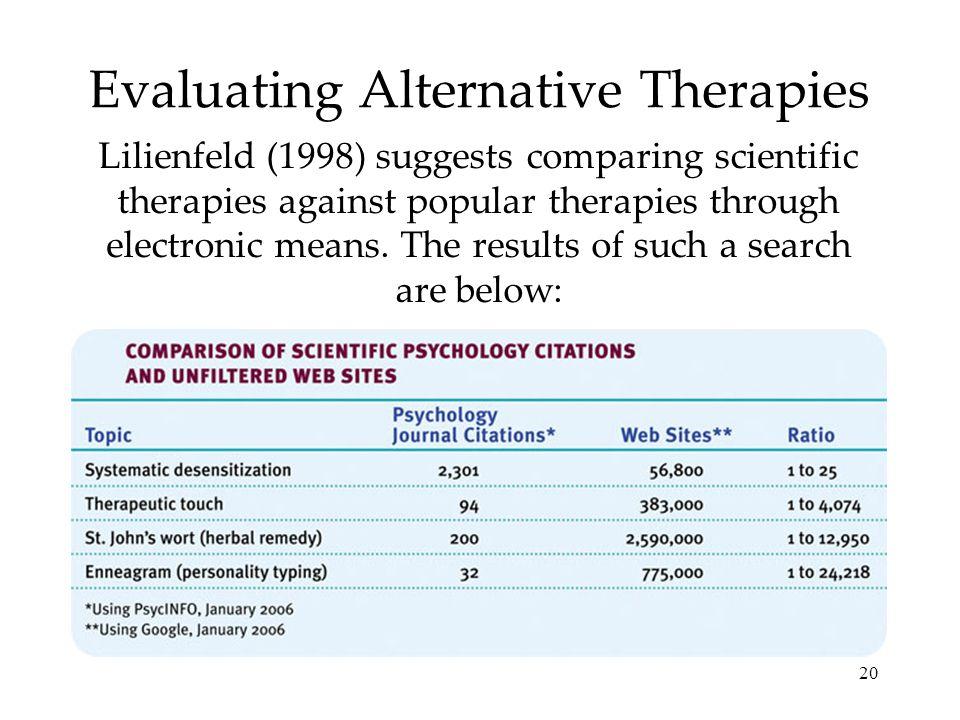 Evaluating Alternative Therapies