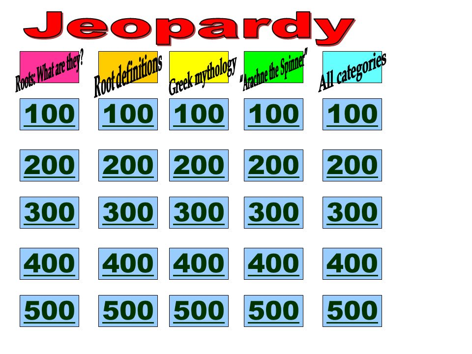 Jeopardy Roots: What are they Root definitions. Arachne the Spinner All categories. Greek mythology.