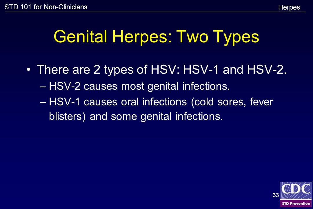 Genital Herpes: Two Types