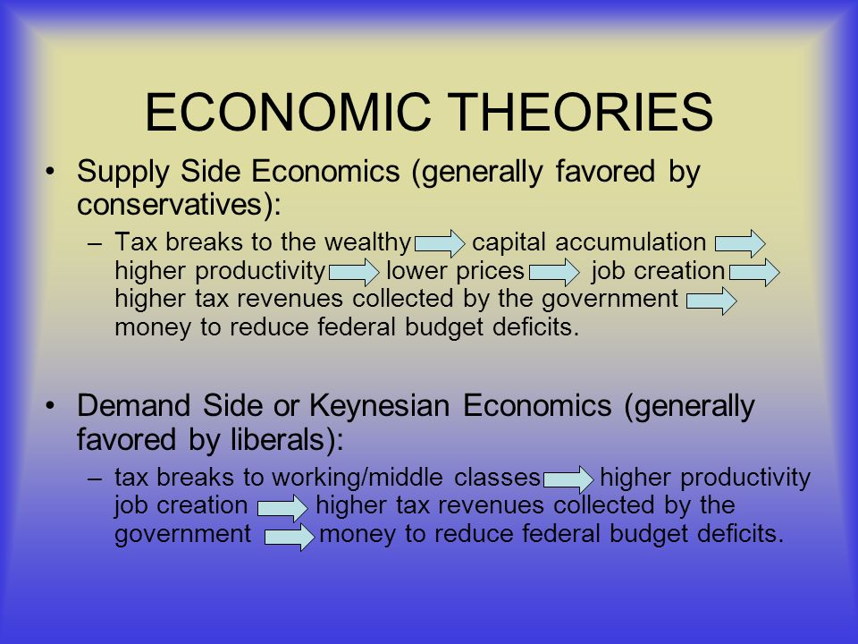 ECONOMIC THEORIES Supply Side Economics (generally favored by conservatives):