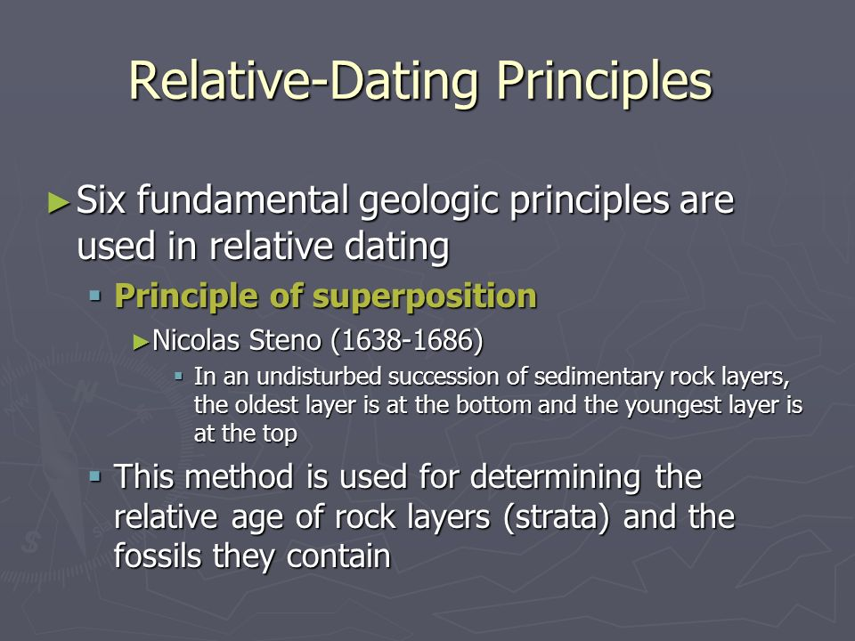 Six laws of relative dating
