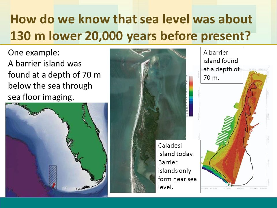Geology Unit: Sea level history - ppt video online download
