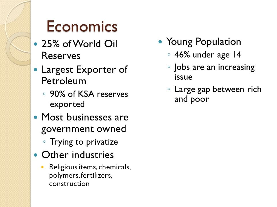 Economics Young Population 25% of World Oil Reserves