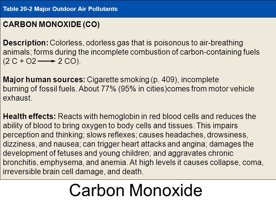 Carbon Monoxide CARBON MONOXIDE (CO)