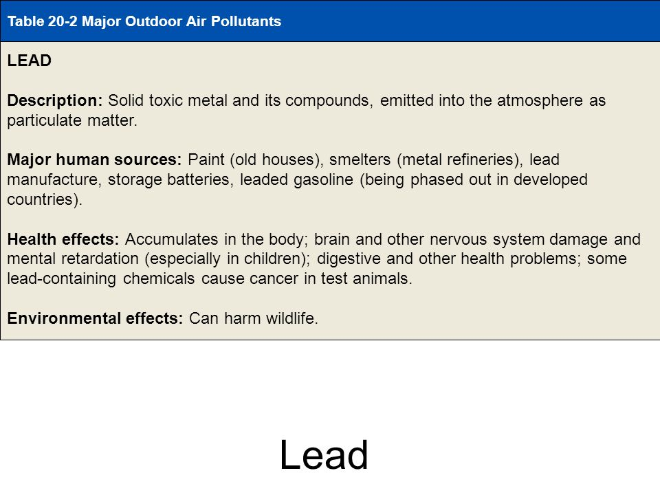 Table 20-2 Major Outdoor Air Pollutants
