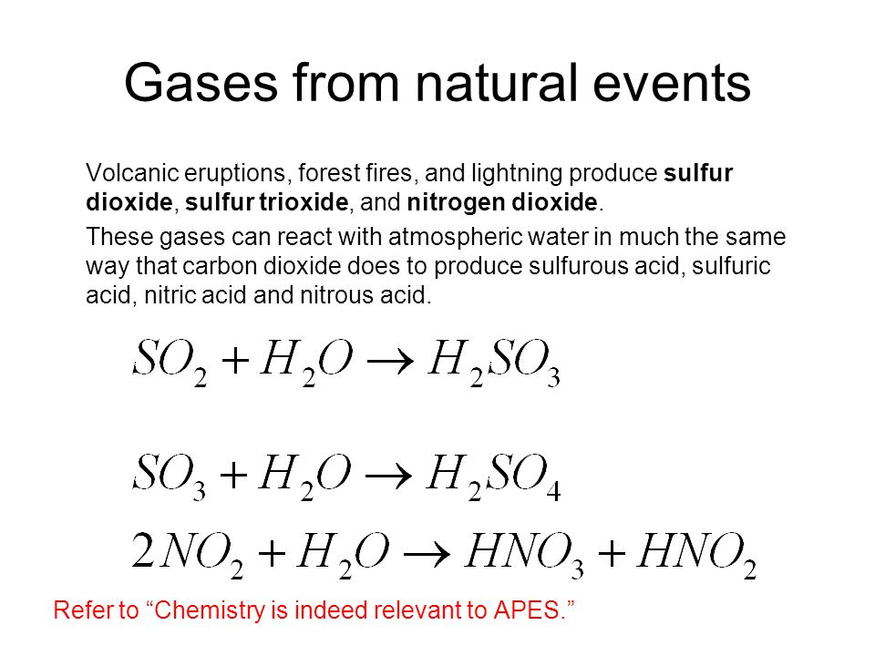 Gases from natural events