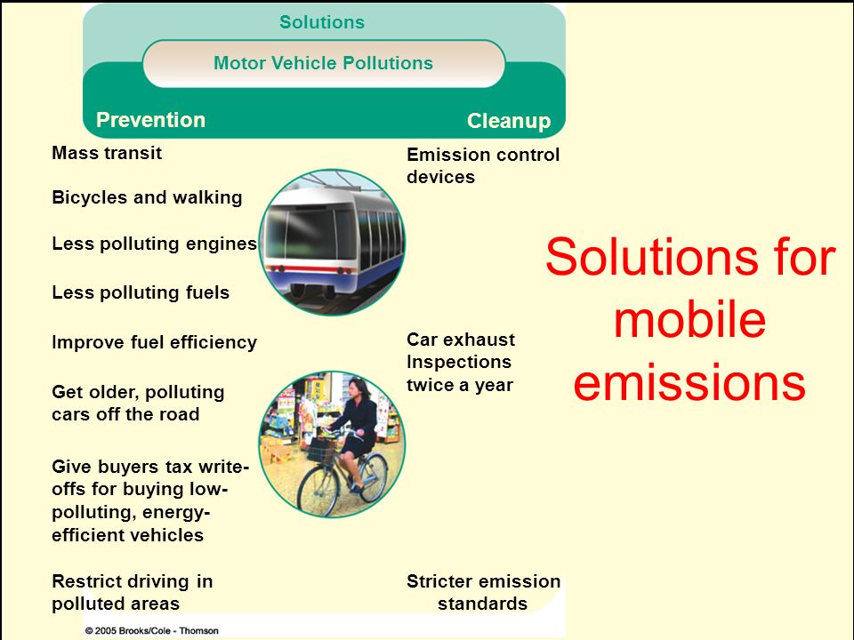 Solutions for mobile emissions