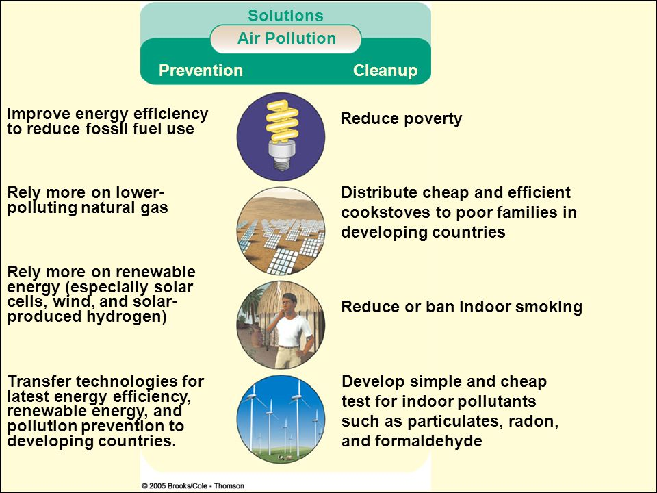 Solutions Air Pollution. Prevention. Cleanup. Improve energy efficiency. to reduce fossil fuel use.