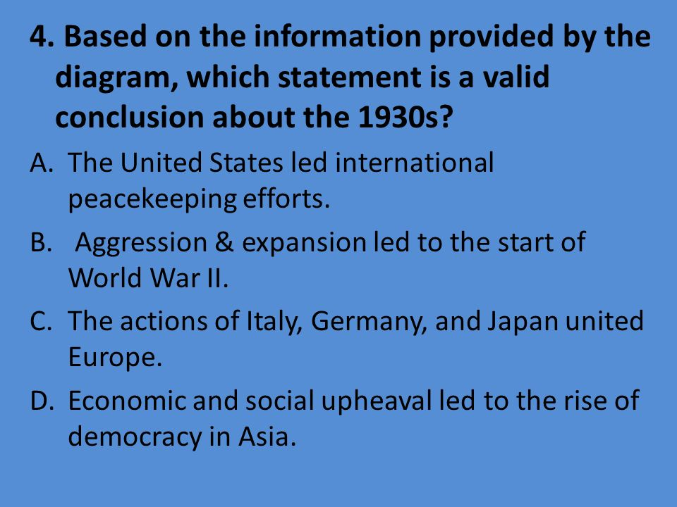 4. Based on the information provided by the diagram, which statement is a valid conclusion about the 1930s