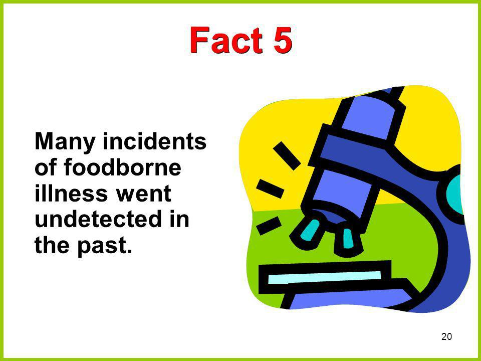 Fact 5 Many incidents of foodborne illness went undetected in the past.