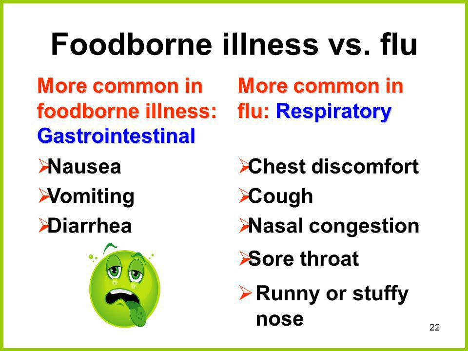 Foodborne illness vs. flu