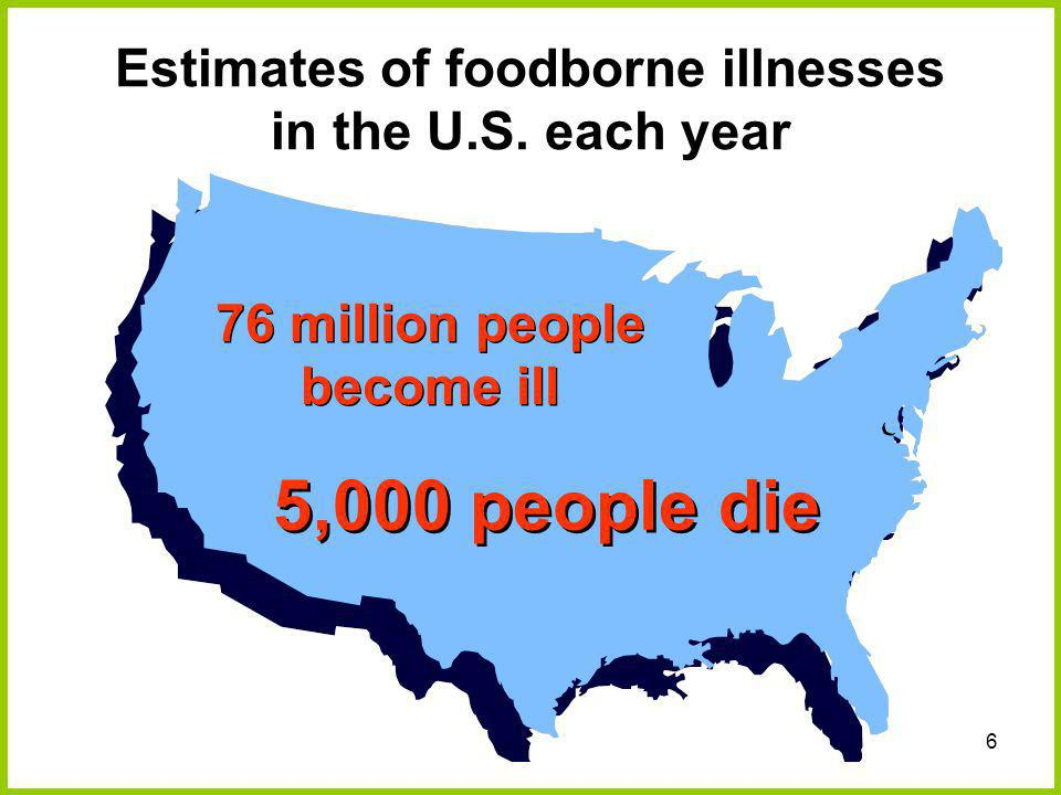Estimates of foodborne illnesses in the U.S. each year