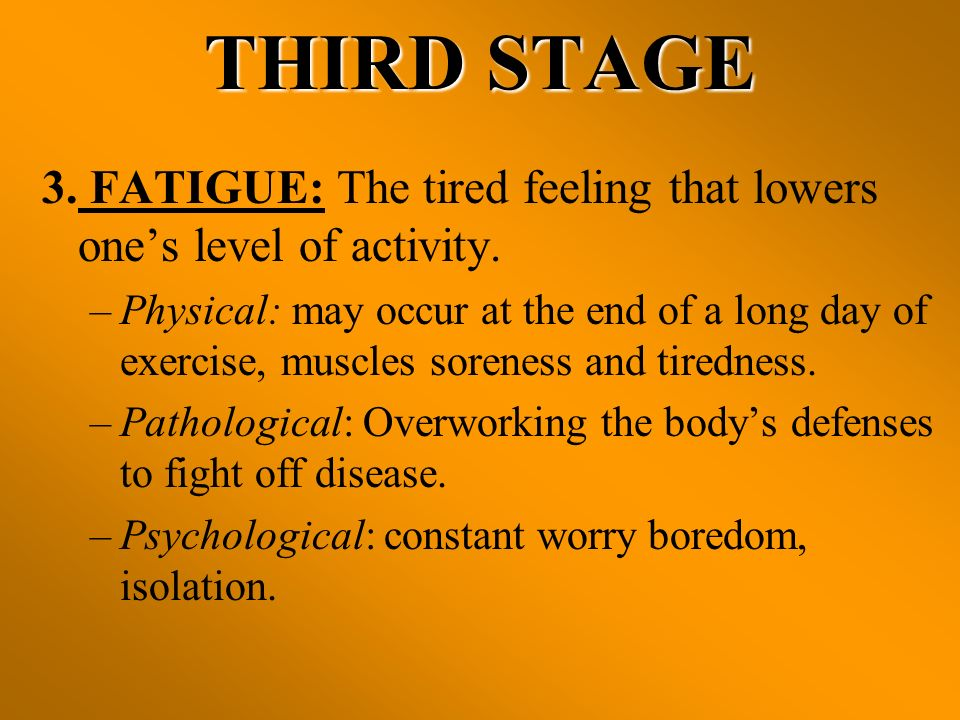 THIRD STAGE 3. FATIGUE: The tired feeling that lowers one's level of activity.