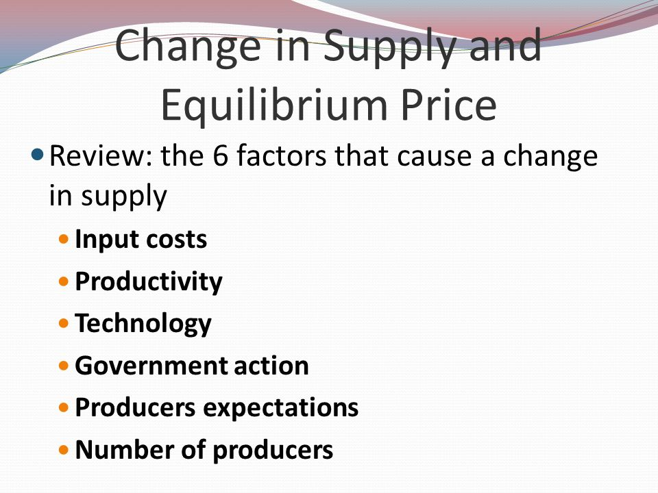 Change in Supply and Equilibrium Price