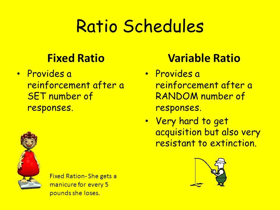 Ratio Schedules Fixed Ratio Variable Ratio