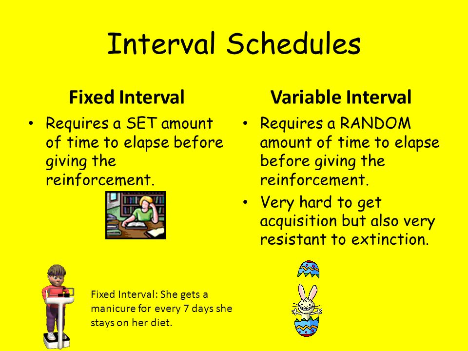 Interval Schedules Fixed Interval Variable Interval
