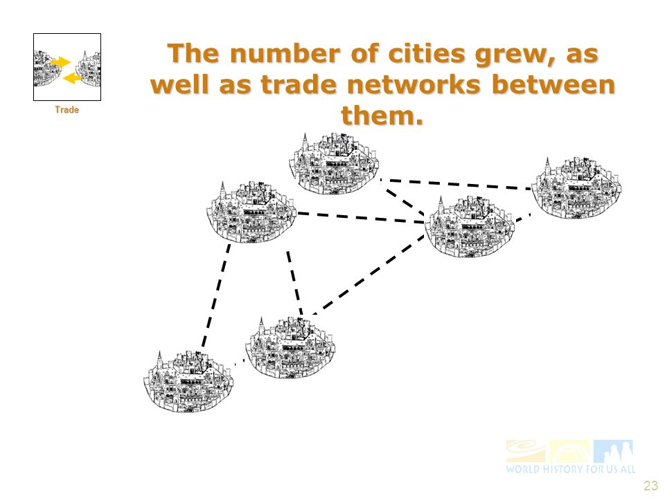 The number of cities grew, as well as trade networks between them.