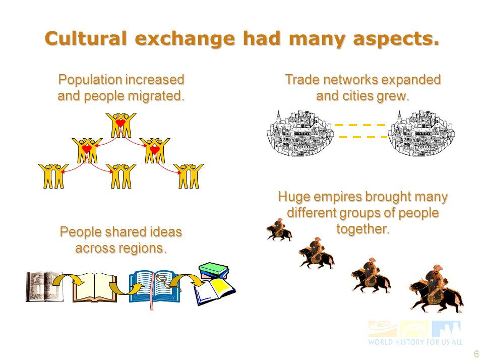 Cultural exchange had many aspects.