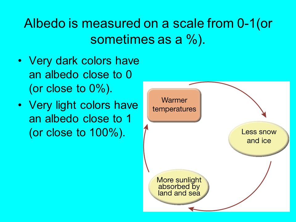 Albedo is measured on a scale from 0-1(or sometimes as a %).