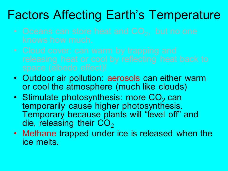 Factors Affecting Earth's Temperature