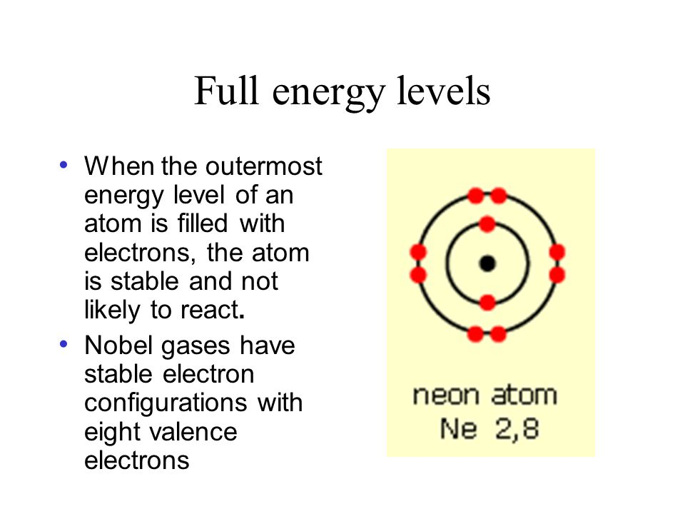 Full energy levels When the outermost energy level of an atom is filled with electrons, the atom is stable and not likely to react.