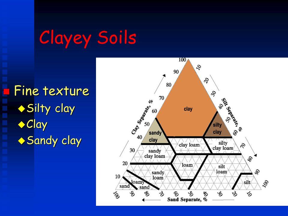 Clayey Soils Fine texture Silty clay Clay Sandy clay